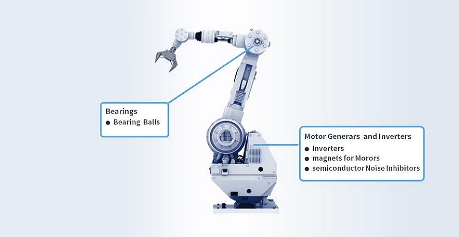 Industrial Robots and Machine Tools Product use image