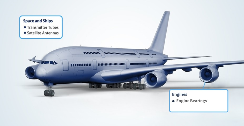 Aircraft Product use image